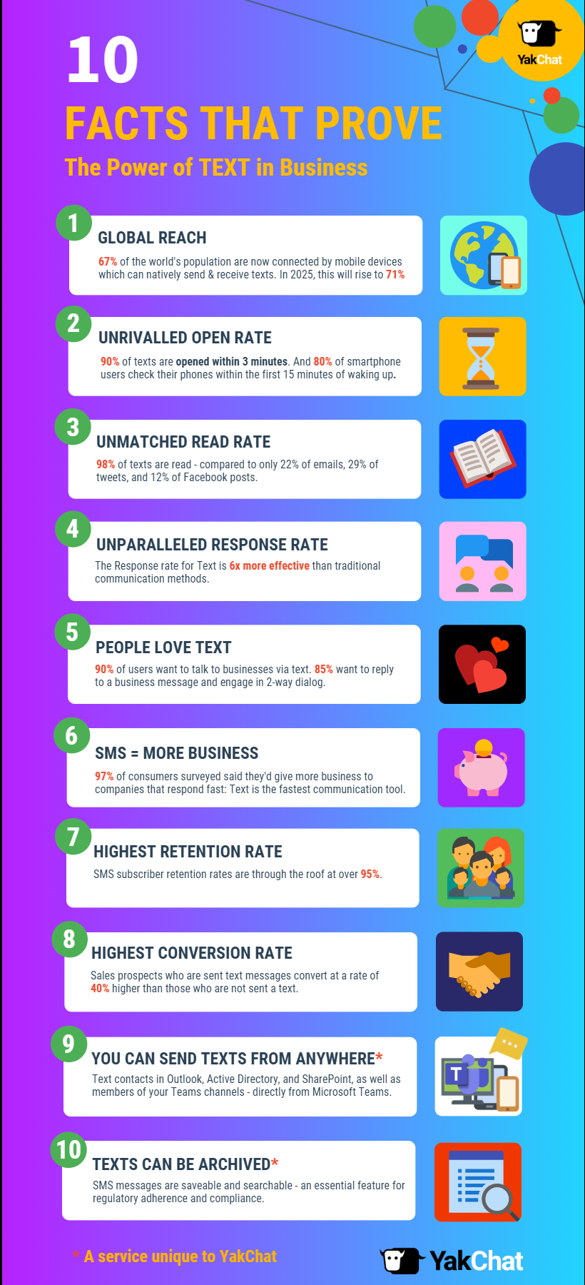 Infographic SMS for Microsoft Teams
